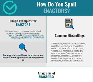 Correct spelling for enactors
