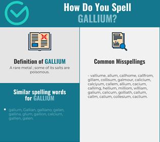 Correct spelling for gallium