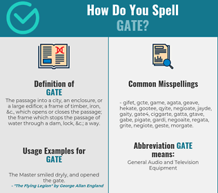 Correct spelling for gate