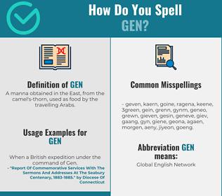 Correct spelling for gen
