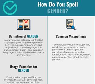 Correct spelling for gender