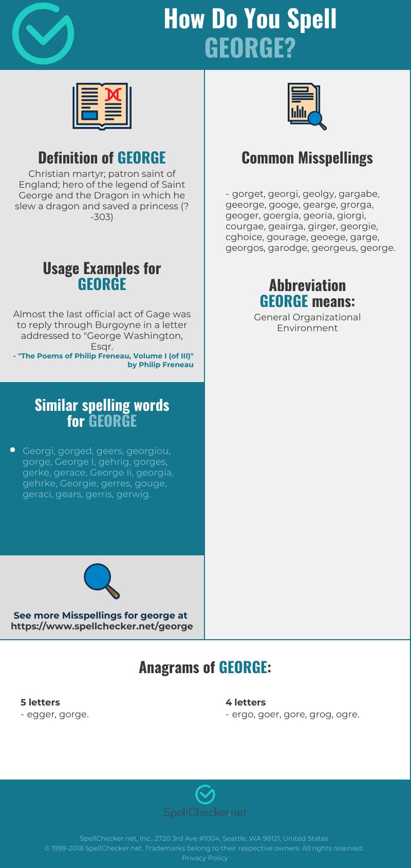 Correct spelling for george [Infographic] | Spellchecker net