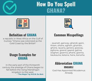Correct spelling for ghana