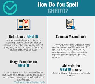 Correct spelling for ghetto