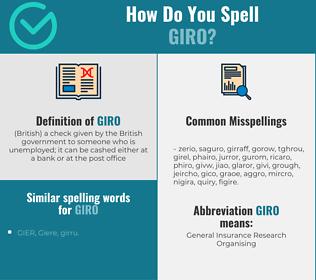Correct spelling for giro