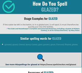 Correct spelling for glazed