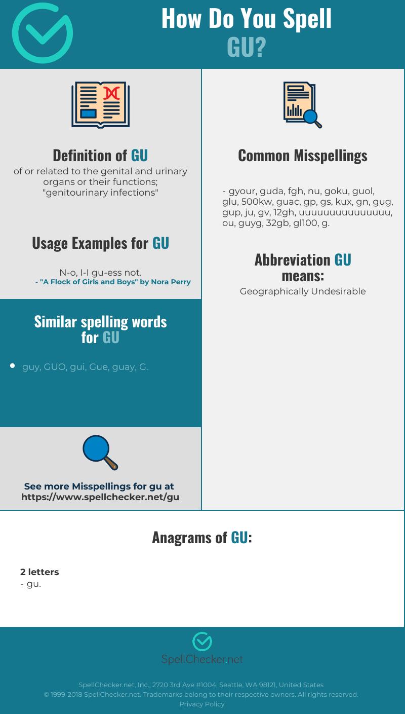 Correct spelling for gu [Infographic]   Spellchecker net