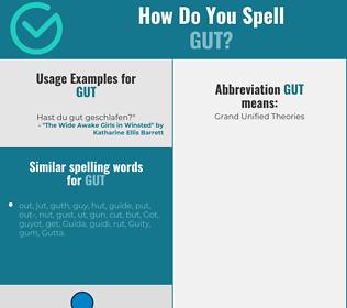 Correct spelling for gut