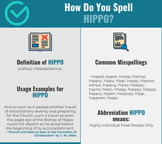 Correct spelling for hippo