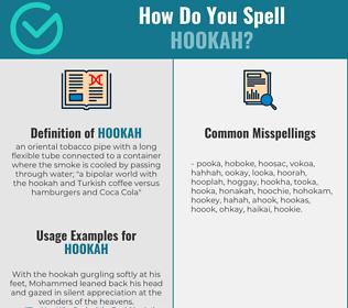 Correct spelling for hookah