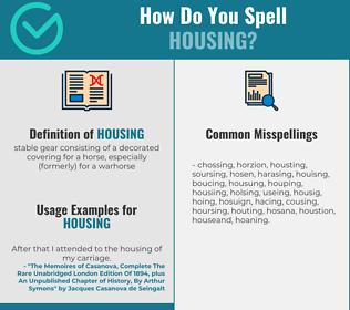 Correct spelling for housing