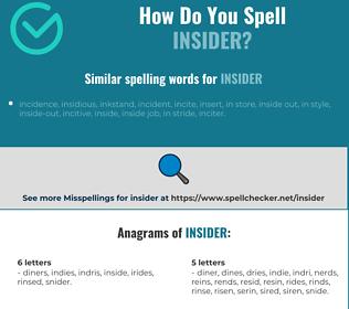 Correct spelling for insider