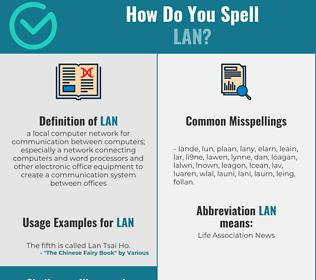Correct spelling for lan