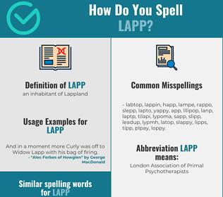 Correct spelling for lapp