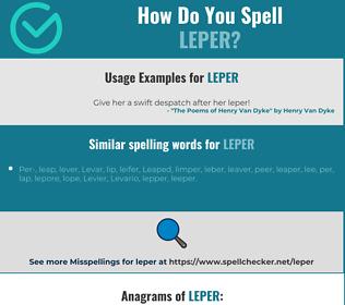 Correct spelling for leper