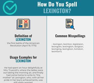 Correct spelling for lexington