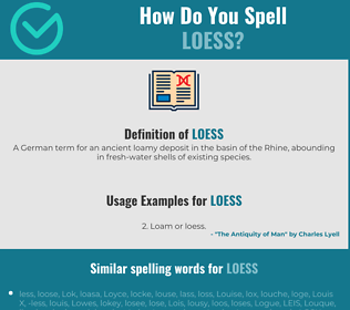 Correct spelling for loess