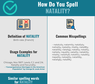 Correct spelling for natality