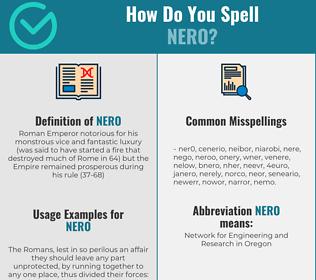 Correct spelling for nero