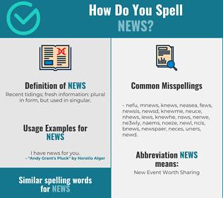 Correct spelling for news