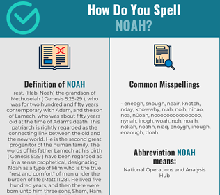 Correct spelling for noah