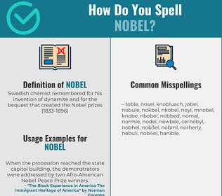Correct spelling for nobel