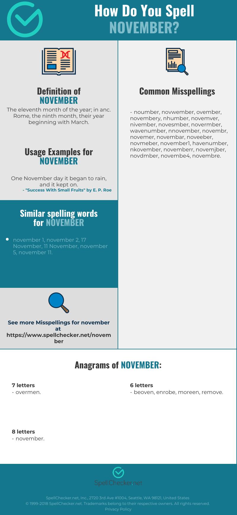 Correct spelling for november [Infographic] | Spellchecker net