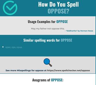 Correct spelling for oppose