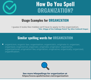 Correct spelling for organization