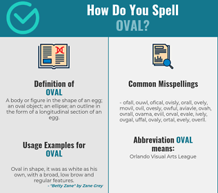 Correct spelling for oval