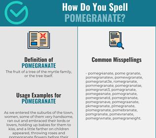 Correct spelling for pomegranate