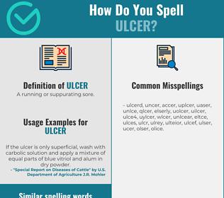 Correct spelling for ulcer