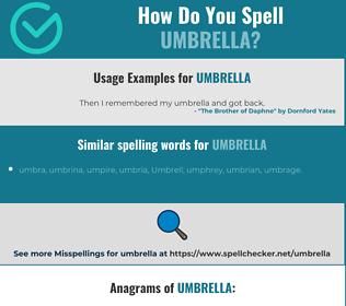 Correct spelling for umbrella