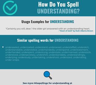 Correct spelling for understanding