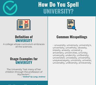 Correct spelling for university