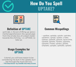 Correct spelling for uptake