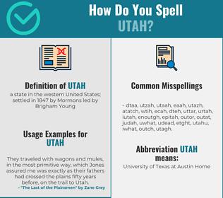 Correct spelling for utah