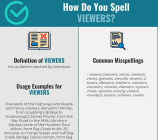 Correct spelling for viewers