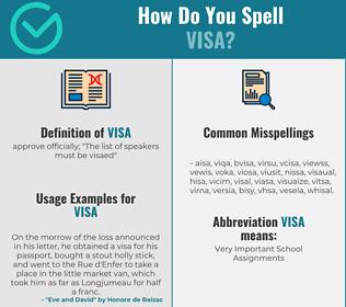 Correct spelling for visa
