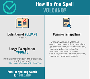 Correct spelling for volcano