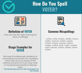 Correct spelling for voter