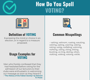 Correct spelling for voting
