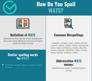 Correct spelling for wats