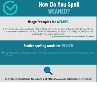 Correct spelling for weaned