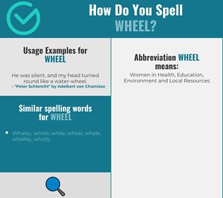 Correct spelling for wheel
