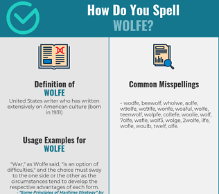 Correct spelling for wolfe