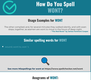 Correct spelling for wont