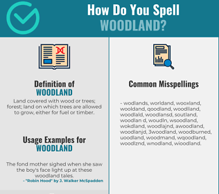 Correct spelling for woodland