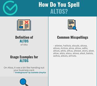 Correct spelling for Altos
