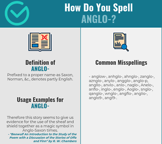 Correct spelling for Anglo-